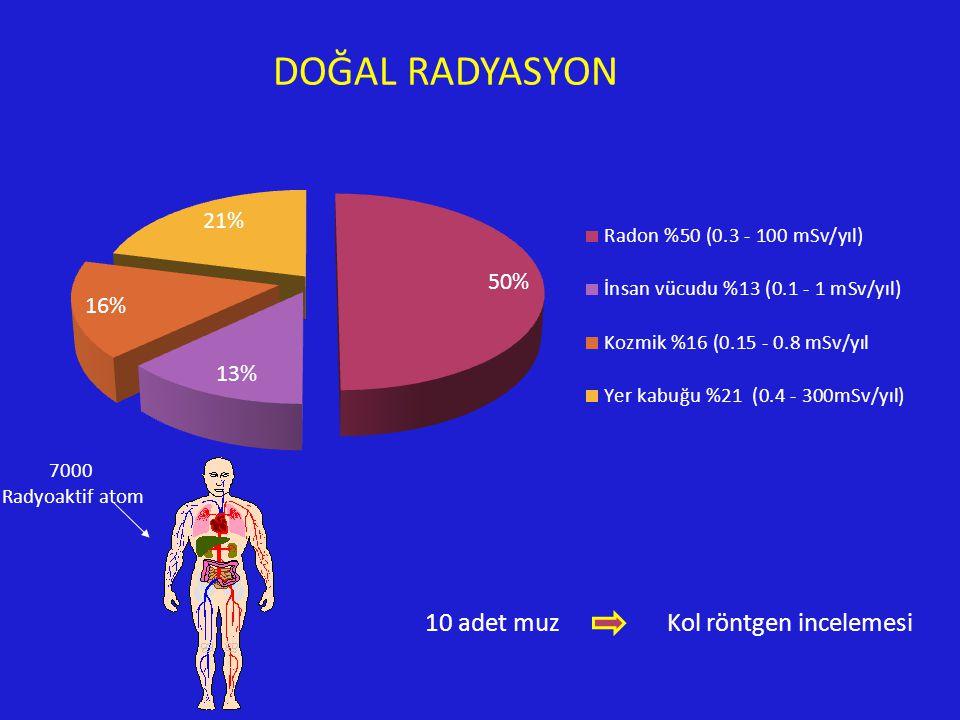 7000 Radyoaktif atom 10 adet muz Kol röntgen incelemesi