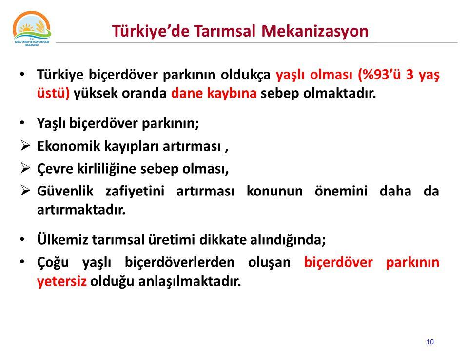 Türkiye biçerdöver parkının oldukça yaşlı olması (%93'ü 3 yaş üstü) yüksek oranda dane kaybına sebep olmaktadır.