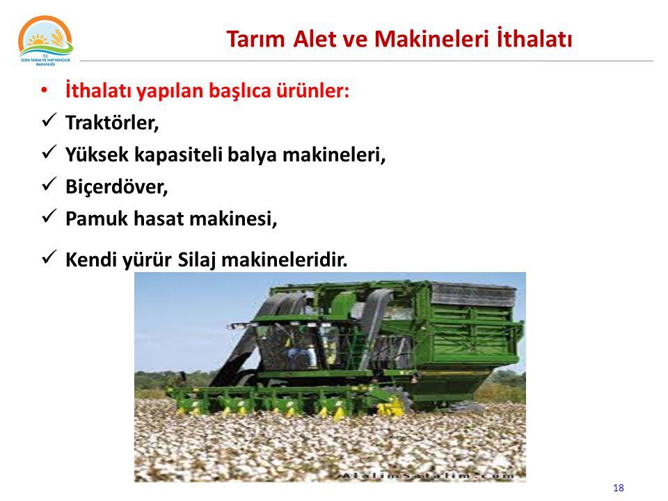 İthalatı yapılan başlıca ürünler: Traktörler, Yüksek kapasiteli balya makineleri, Biçerdöver, Pamuk hasat makinesi, Kendi yürür Silaj makineleridir.