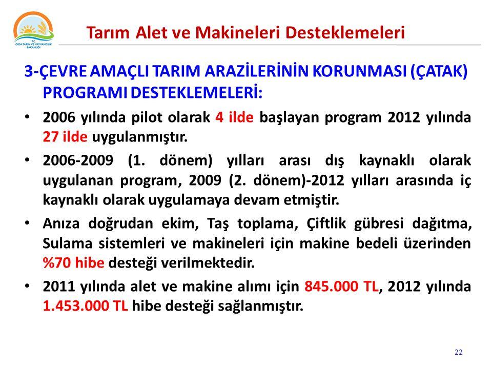 3-ÇEVRE AMAÇLI TARIM ARAZİLERİNİN KORUNMASI (ÇATAK) PROGRAMI DESTEKLEMELERİ: 2006 yılında pilot olarak 4 ilde başlayan program 2012 yılında 27 ilde uygulanmıştır.