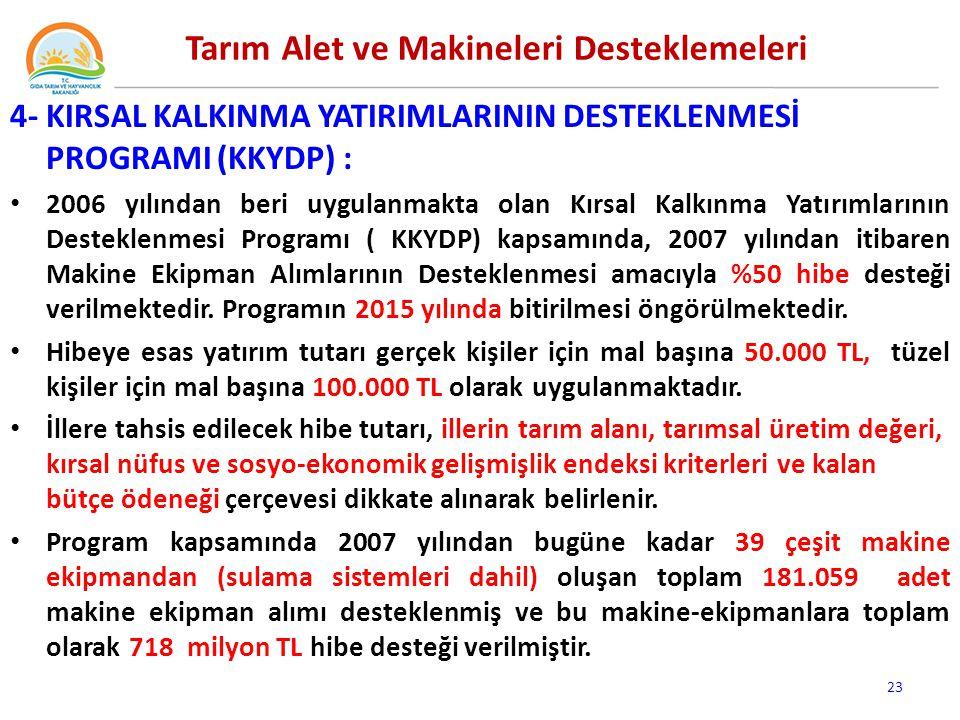 4- KIRSAL KALKINMA YATIRIMLARININ DESTEKLENMESİ PROGRAMI (KKYDP) : 2006 yılından beri uygulanmakta olan Kırsal Kalkınma Yatırımlarının Desteklenmesi Programı ( KKYDP) kapsamında, 2007 yılından itibaren Makine Ekipman Alımlarının Desteklenmesi amacıyla %50 hibe desteği verilmektedir.