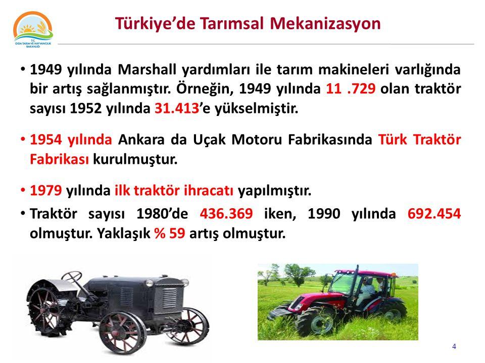 1949 yılında Marshall yardımları ile tarım makineleri varlığında bir artış sağlanmıştır.