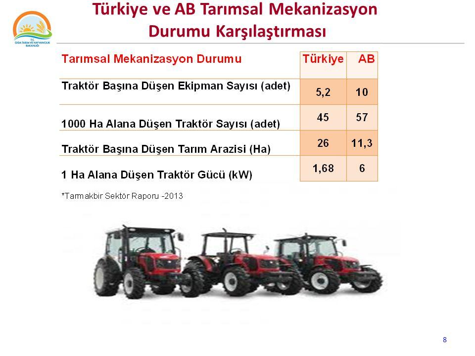 8 Türkiye ve AB Tarımsal Mekanizasyon Durumu Karşılaştırması