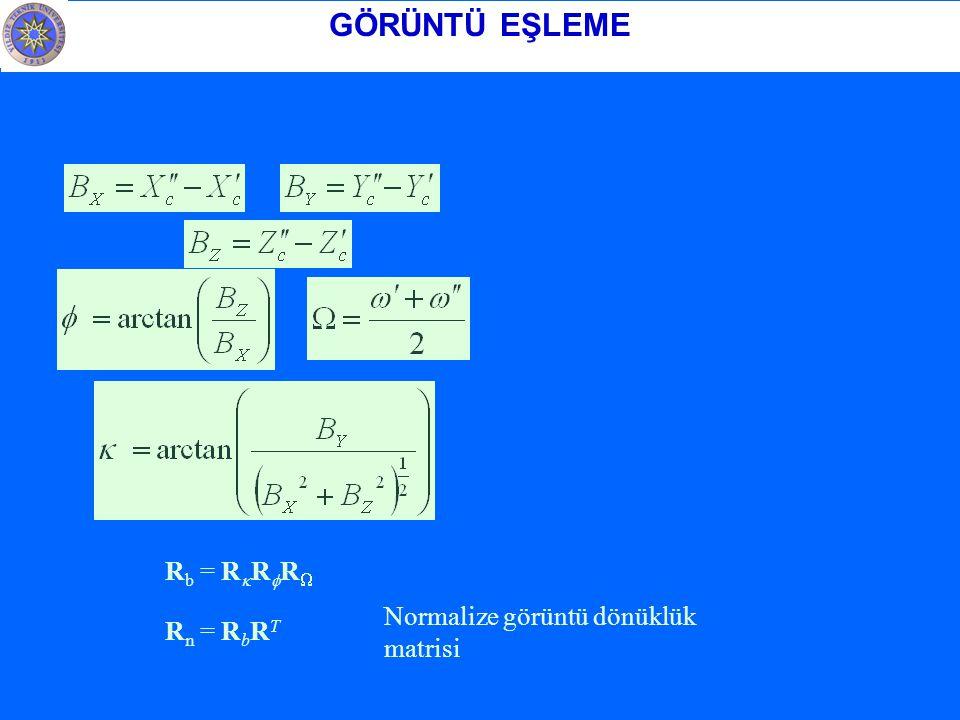R b = R  R  R  R n = R b R T Normalize görüntü dönüklük matrisi GÖRÜNTÜ EŞLEME