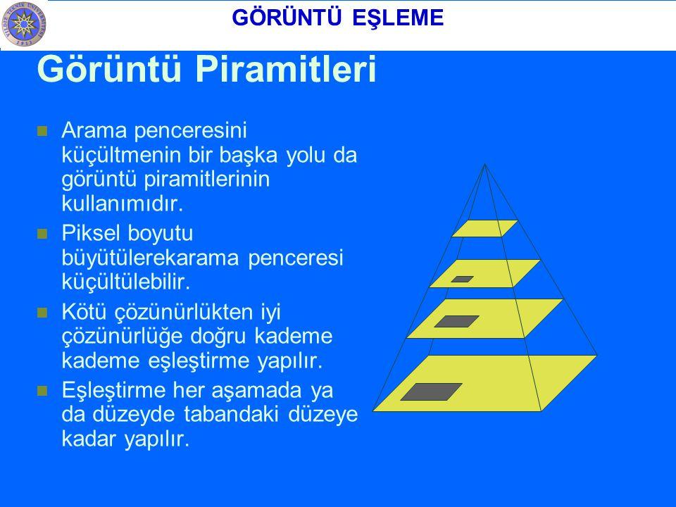 Görüntü Piramitleri Arama penceresini küçültmenin bir başka yolu da görüntü piramitlerinin kullanımıdır.