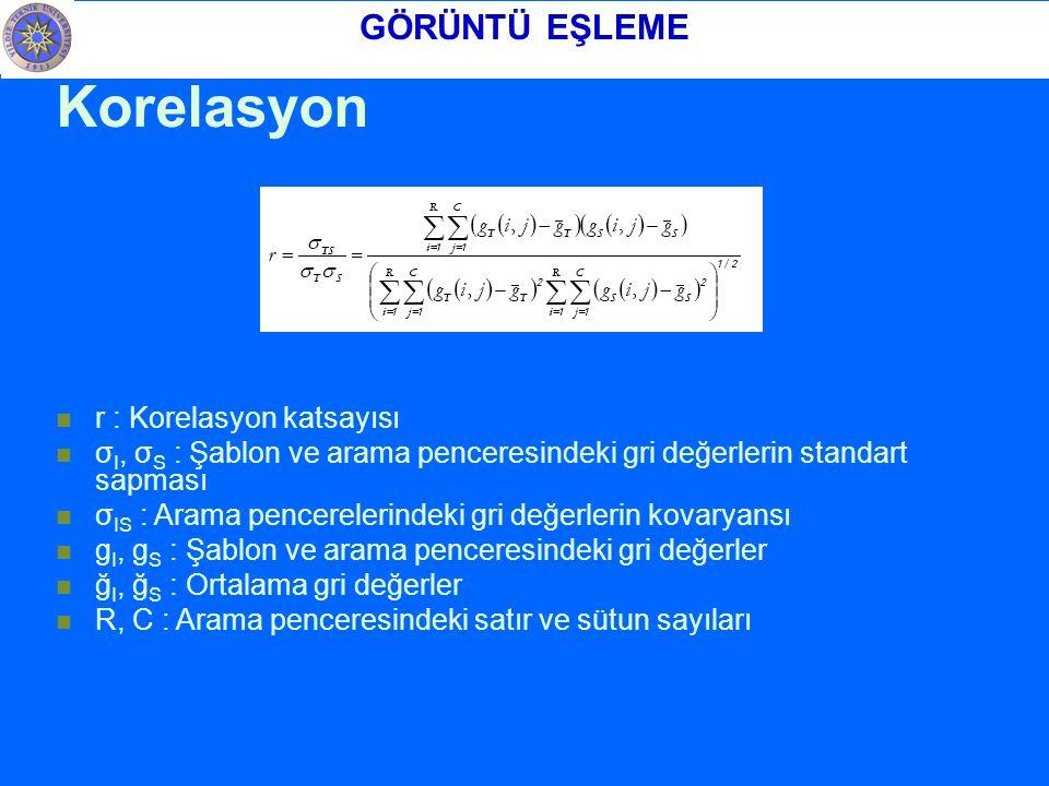 Korelasyon r : Korelasyon katsayısı σ I, σ S : Şablon ve arama penceresindeki gri değerlerin standart sapması σ IS : Arama pencerelerindeki gri değerlerin kovaryansı g I, g S : Şablon ve arama penceresindeki gri değerler ğ I, ğ S : Ortalama gri değerler R, C : Arama penceresindeki satır ve sütun sayıları GÖRÜNTÜ EŞLEME