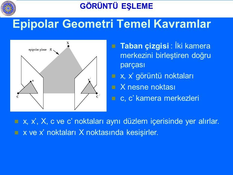 Epipolar Geometri Temel Kavramlar Taban çizgisi : İki kamera merkezini birleştiren doğru parçası x, x' görüntü noktaları X nesne noktası c, c' kamera merkezleri x, x', X, c ve c' noktaları aynı düzlem içerisinde yer alırlar.