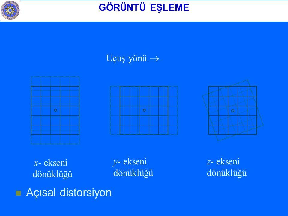 Açısal distorsiyon Uçuş yönü  x- ekseni dönüklüğü y- ekseni dönüklüğü z- ekseni dönüklüğü GÖRÜNTÜ EŞLEME