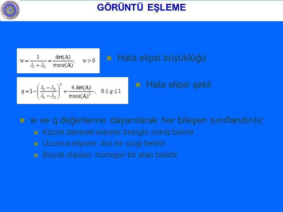 Hata elipsi büyüklüğü Hata elipsi şekli w ve q değerlerine dayanılarak her bileşen sınıflandırılır: Küçük dairesel elipsler belirgin nokta belirtir.