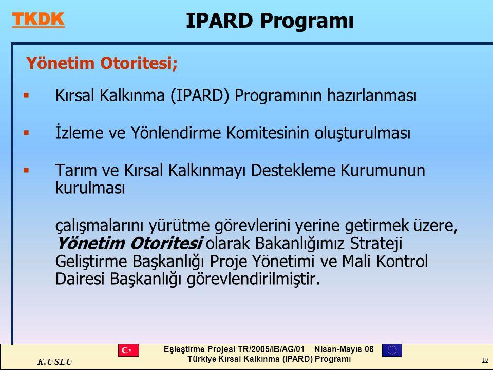 K.USLU Eşleştirme Projesi TR/2005/IB/AG/01 Nisan-Mayıs 08 Türkiye Kırsal Kalkınma (IPARD) Programı 10 Yönetim Otoritesi;  Kırsal Kalkınma (IPARD) Pro
