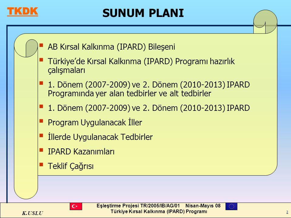 K.USLU Eşleştirme Projesi TR/2005/IB/AG/01 Nisan-Mayıs 08 Türkiye Kırsal Kalkınma (IPARD) Programı 2  AB Kırsal Kalkınma (IPARD) Bileşeni  Türkiye'd