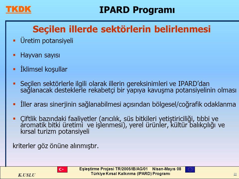 K.USLU Eşleştirme Projesi TR/2005/IB/AG/01 Nisan-Mayıs 08 Türkiye Kırsal Kalkınma (IPARD) Programı 23 Seçilen illerde sektörlerin belirlenmesi  Üreti