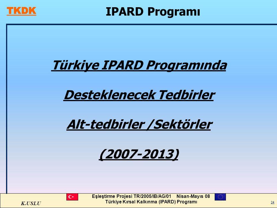 K.USLU Eşleştirme Projesi TR/2005/IB/AG/01 Nisan-Mayıs 08 Türkiye Kırsal Kalkınma (IPARD) Programı 24 IPARD Programı Türkiye IPARD Programında Destekl