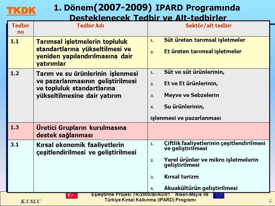 K.USLU Eşleştirme Projesi TR/2005/IB/AG/01 Nisan-Mayıs 08 Türkiye Kırsal Kalkınma (IPARD) Programı 27 Tedbir no Tedbir AdıSektör/alt tedbir 1.1 Tarıms