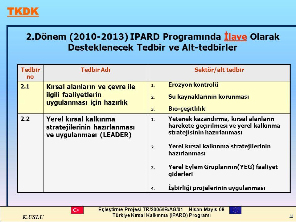 K.USLU Eşleştirme Projesi TR/2005/IB/AG/01 Nisan-Mayıs 08 Türkiye Kırsal Kalkınma (IPARD) Programı 28 Tedbir no Tedbir AdıSektör/alt tedbir 2.1 Kırsal