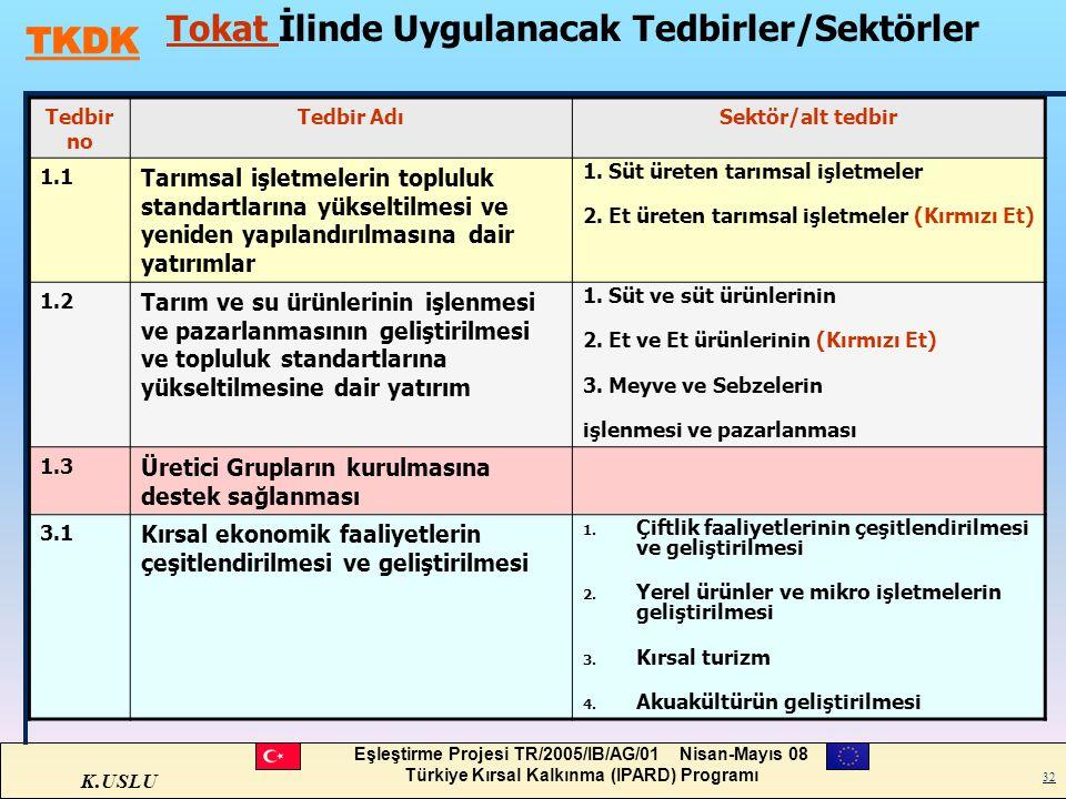 K.USLU Eşleştirme Projesi TR/2005/IB/AG/01 Nisan-Mayıs 08 Türkiye Kırsal Kalkınma (IPARD) Programı 32 Tokat İlinde Uygulanacak Tedbirler/Sektörler Ted