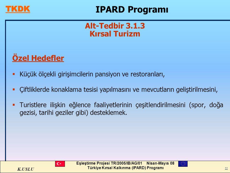 K.USLU Eşleştirme Projesi TR/2005/IB/AG/01 Nisan-Mayıs 08 Türkiye Kırsal Kalkınma (IPARD) Programı 55 Özel Hedefler  Küçük ölçekli girişimcilerin pan
