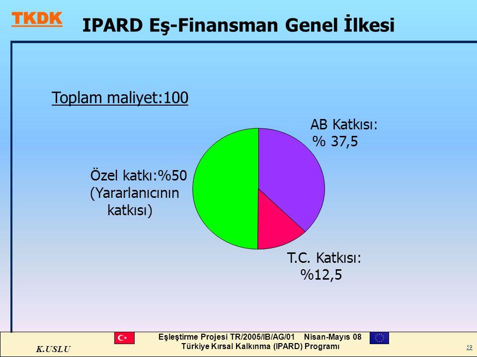K.USLU Eşleştirme Projesi TR/2005/IB/AG/01 Nisan-Mayıs 08 Türkiye Kırsal Kalkınma (IPARD) Programı 59 IPARD Eş-Finansman Genel İlkesi T.C. Katkısı: %1