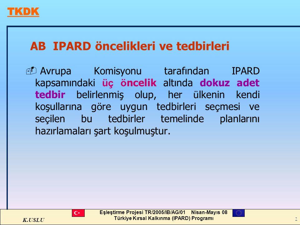 K.USLU Eşleştirme Projesi TR/2005/IB/AG/01 Nisan-Mayıs 08 Türkiye Kırsal Kalkınma (IPARD) Programı 7 AB IPARD öncelikleri ve tedbirleri  Avrupa Komis