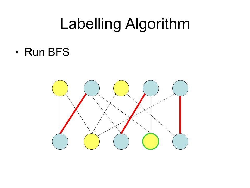 Labelling Algorithm Run BFS