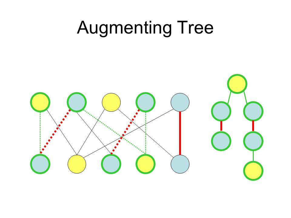 Augmenting Tree