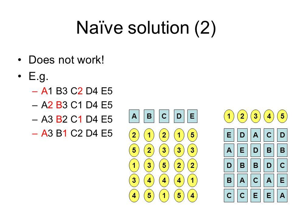 Naïve solution (2) Does not work! E.g. –A1 B3 C2 D4 E5 –A2 B3 C1 D4 E5 –A3 B2 C1 D4 E5 –A3 B1 C2 D4 E5 ABCDE 2 5 1 3 4 1 2 3 4 5 2 3 5 4 1 1 3 2 4 5 5