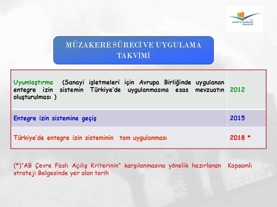 MÜZAKERE SÜREC İ VE UYGULAMA TAKV İ M İ Uyumlaştırma (Sanayi işletmeleri için Avrupa Birliğinde uygulanan entegre izin sistemin Türkiye'de uygulanması