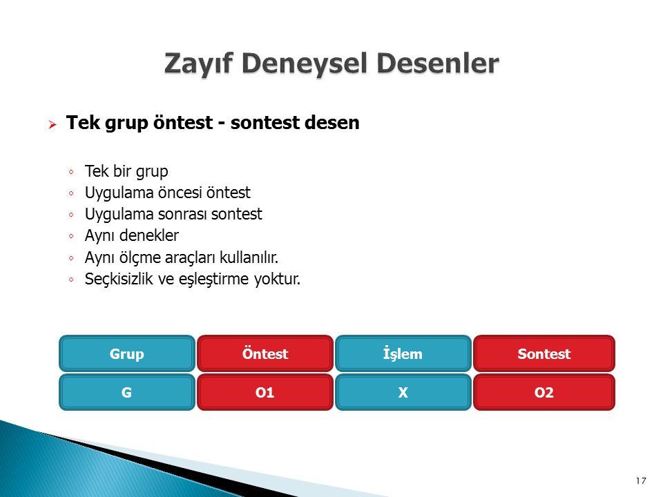  Tek grup öntest - sontest desen ◦ Tek bir grup ◦ Uygulama öncesi öntest ◦ Uygulama sonrası sontest ◦ Aynı denekler ◦ Aynı ölçme araçları kullanılır.