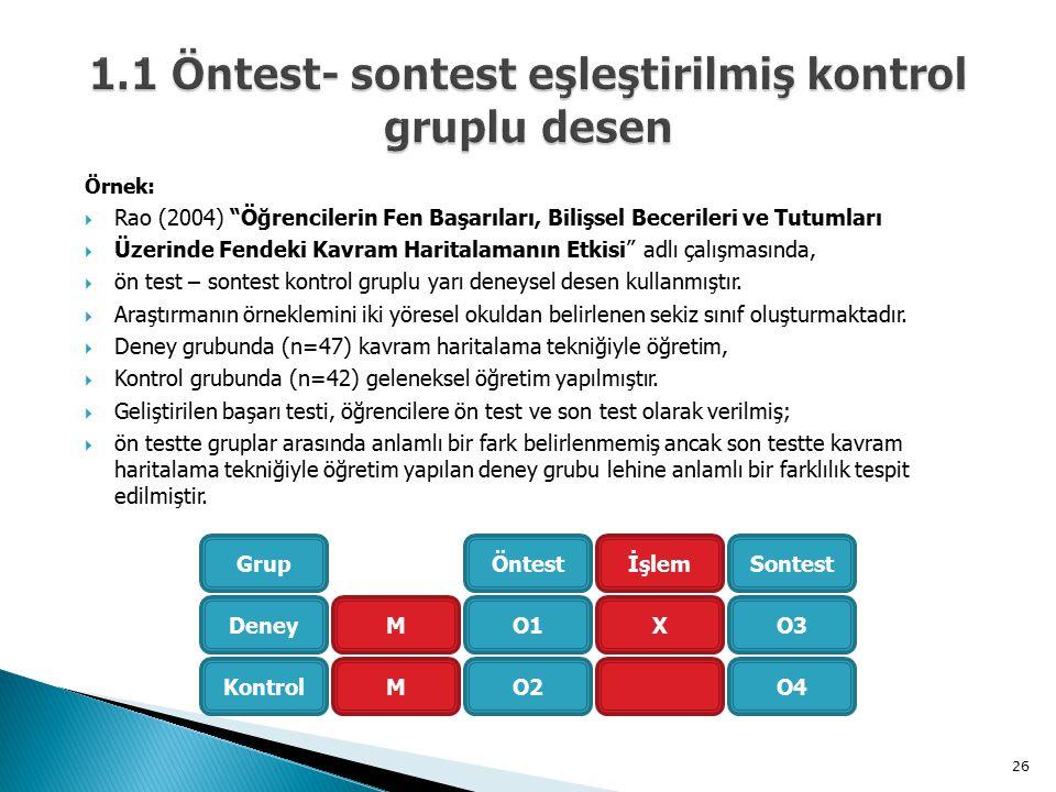 """GrupÖntest DeneyMO1 KontrolMO2 İşlemSontest XO3 O4 Örnek:  Rao (2004) """"Öğrencilerin Fen Başarıları, Bilişsel Becerileri ve Tutumları  Üzerinde Fende"""