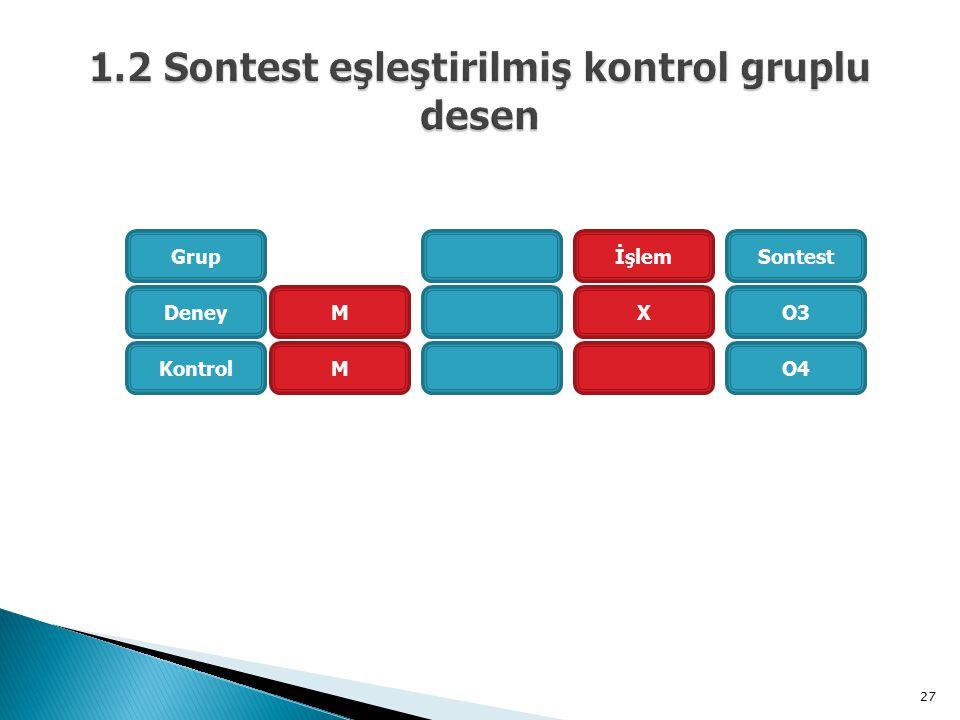 Grup DeneyM KontrolM İşlemSontest XO3 O4 27