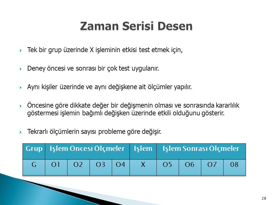  Tek bir grup üzerinde X işleminin etkisi test etmek için,  Deney öncesi ve sonrası bir çok test uygulanır.  Aynı kişiler üzerinde ve aynı değişken