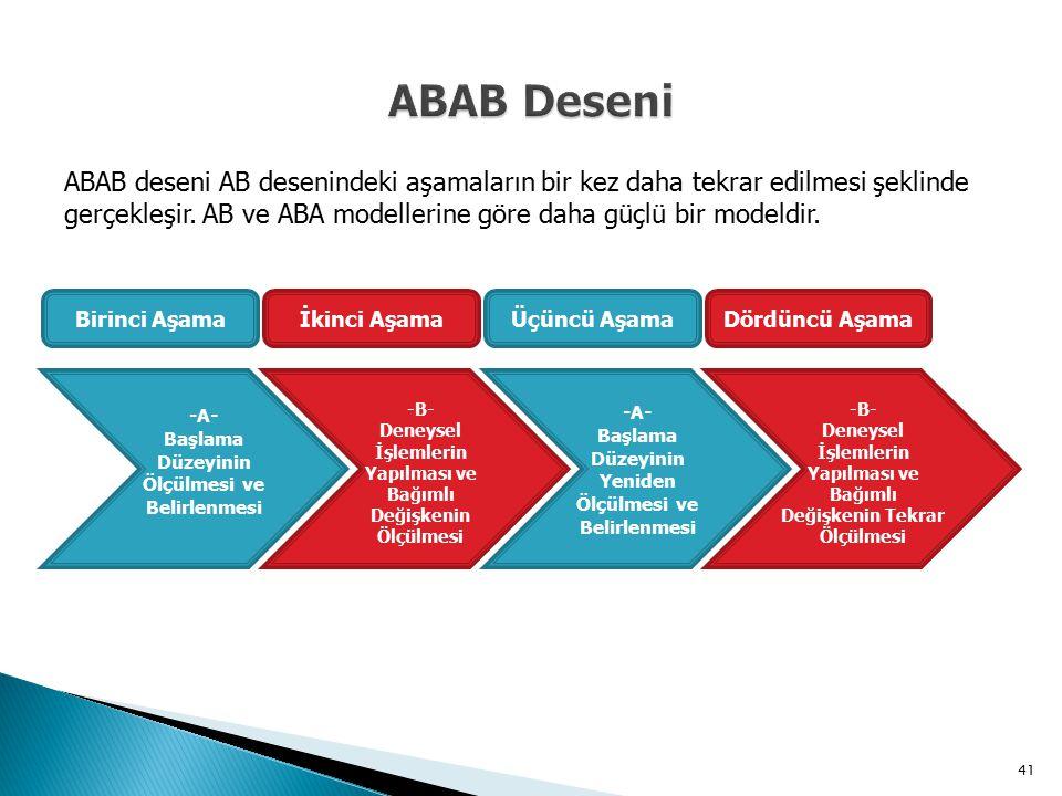 ABAB deseni AB desenindeki aşamaların bir kez daha tekrar edilmesi şeklinde gerçekleşir. AB ve ABA modellerine göre daha güçlü bir modeldir. Birinci A