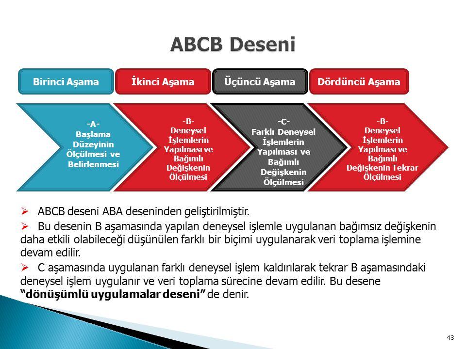  ABCB deseni ABA deseninden geliştirilmiştir.  Bu desenin B aşamasında yapılan deneysel işlemle uygulanan bağımsız değişkenin daha etkili olabileceğ