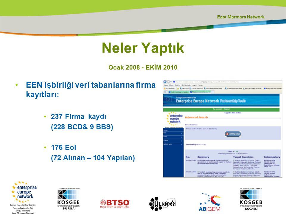East Marmara Network EEN işbirliği veri tabanlarına firma kayıtları: 237 Firma kaydı (228 BCD& 9 BBS) 176 EoI (72 Alınan – 104 Yapılan) Neler Yaptık O