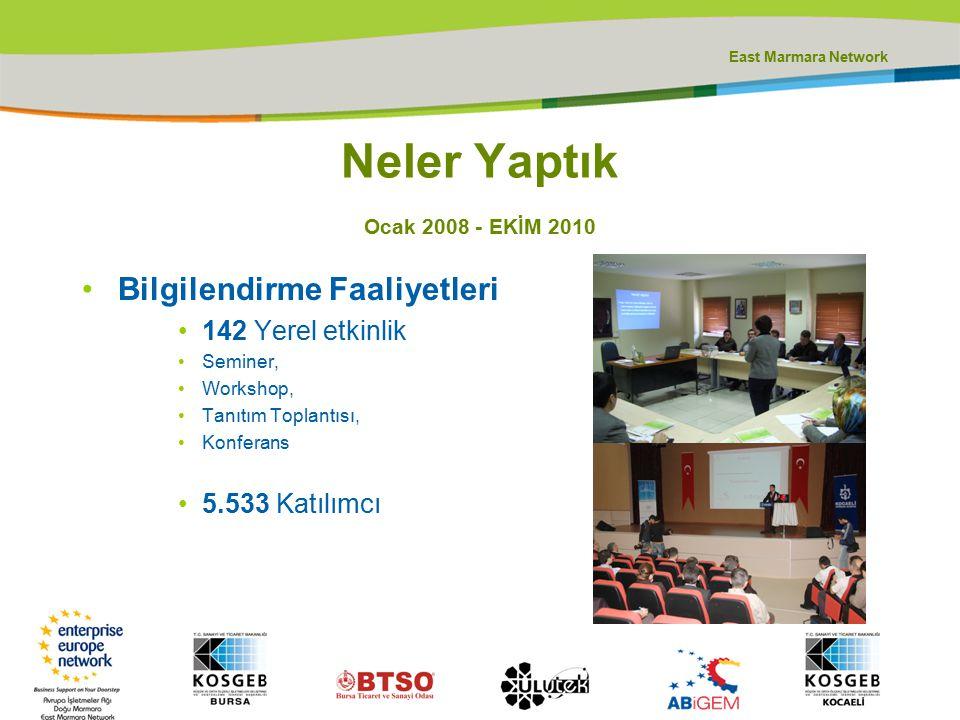 East Marmara Network Neler Yaptık Ocak 2008 - EKİM 2010 Bilgilendirme Faaliyetleri 142 Yerel etkinlik Seminer, Workshop, Tanıtım Toplantısı, Konferans 5.533 Katılımcı