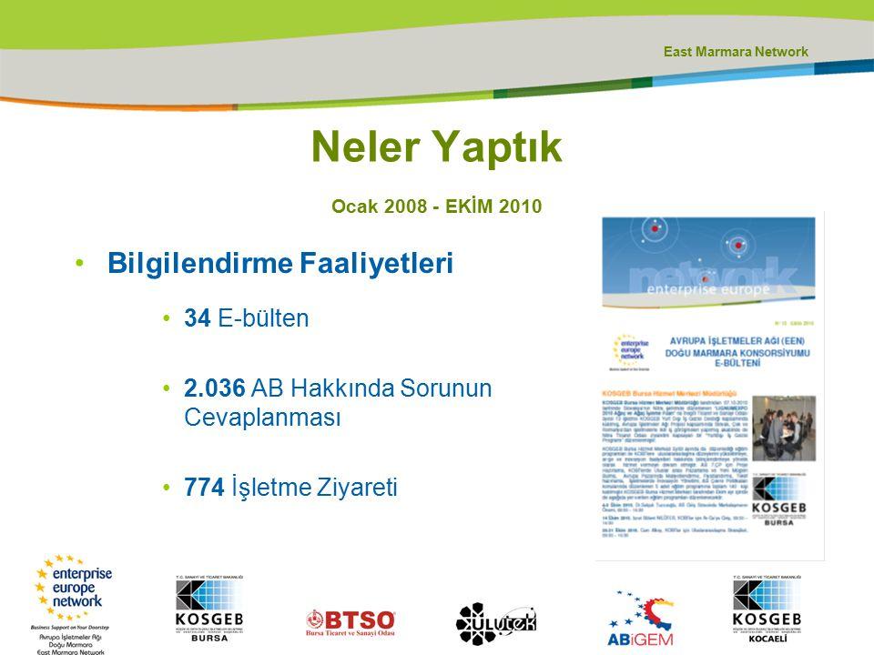East Marmara Network Neler Yaptık Ocak 2008 - EKİM 2010 Eşleştirme Etkinlikleri : (Matching Events)  24 event-1057 Katılımcı Firma 18 Brokerage Event 836 Katılımcı Firma 6 Company Mission 221 Katılımcı Firma