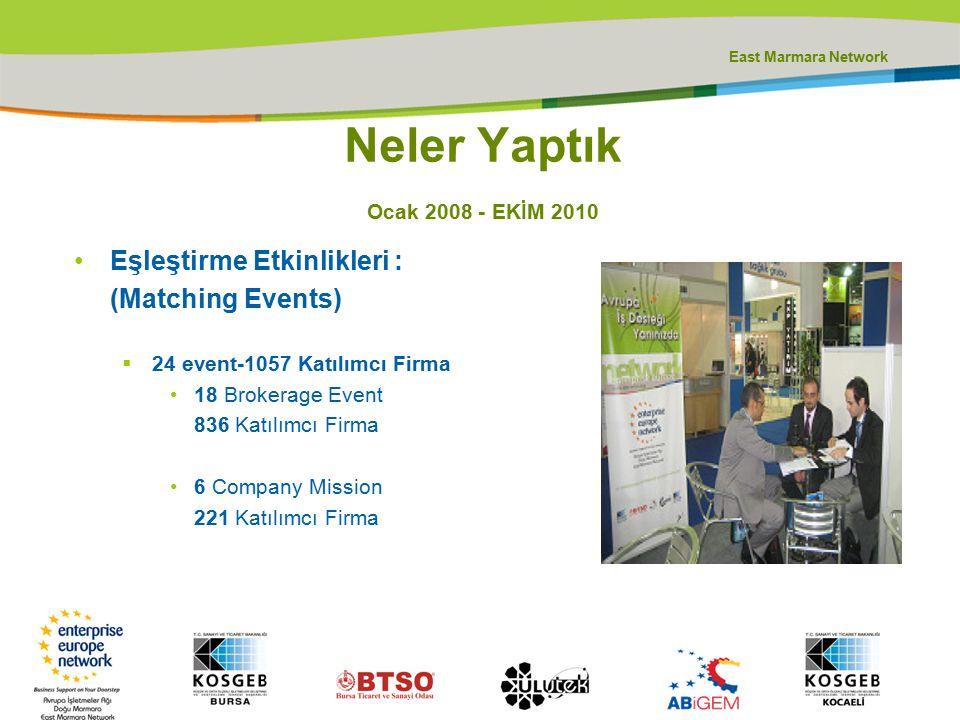 East Marmara Network EEN işbirliği veri tabanlarına firma kayıtları: 237 Firma kaydı (228 BCD& 9 BBS) 176 EoI (72 Alınan – 104 Yapılan) Neler Yaptık Ocak 2008 - EKİM 2010