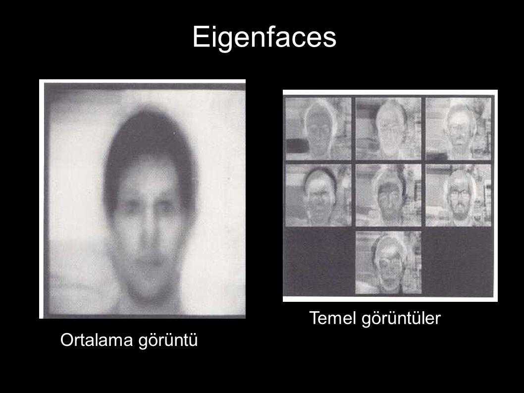 Eigenfaces Ortalama görüntü Temel görüntüler