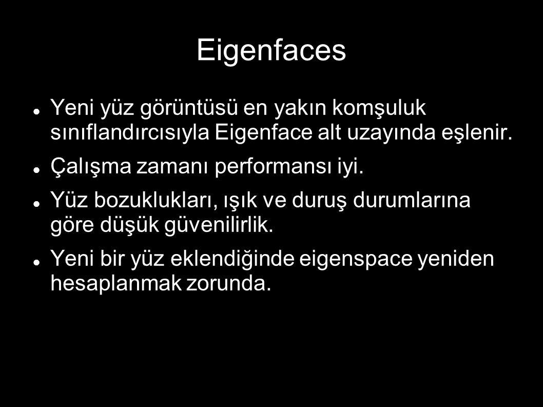 Eigenfaces Yeni yüz görüntüsü en yakın komşuluk sınıflandırcısıyla Eigenface alt uzayında eşlenir.