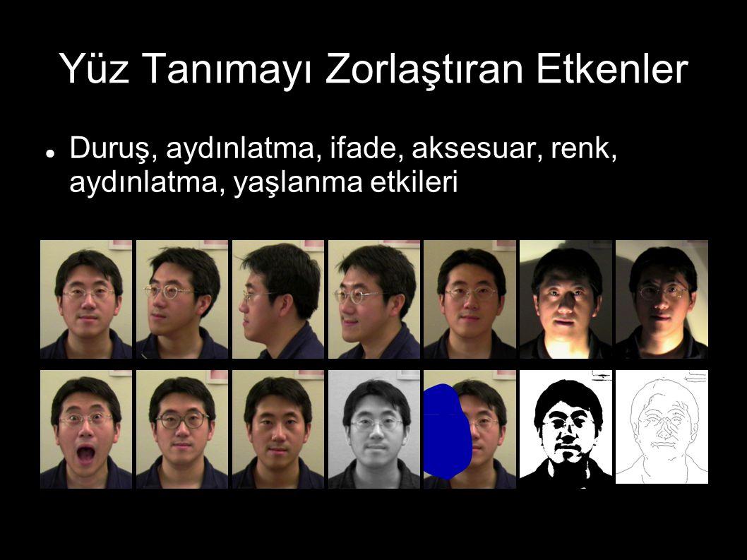 Yüz Tanımayı Zorlaştıran Etkenler Duruş, aydınlatma, ifade, aksesuar, renk, aydınlatma, yaşlanma etkileri