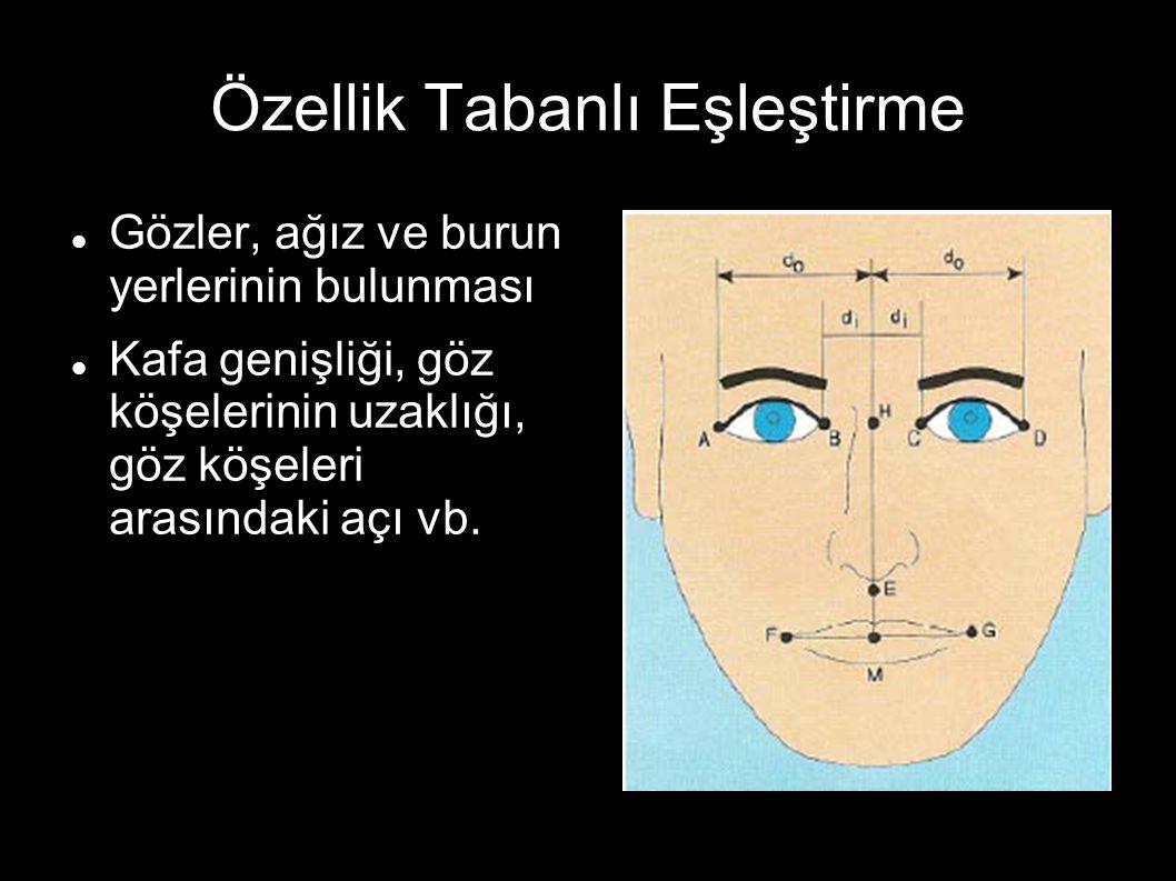 Özellik Tabanlı Eşleştirme Gözler, ağız ve burun yerlerinin bulunması Kafa genişliği, göz köşelerinin uzaklığı, göz köşeleri arasındaki açı vb.
