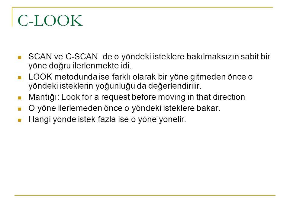 C-LOOK