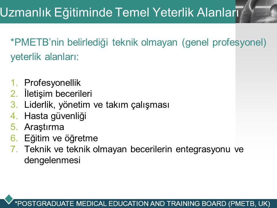 LOGO Uzmanlık Eğitiminde Temel Yeterlik Alanları *PMETB'nin belirlediği teknik olmayan (genel profesyonel) yeterlik alanları:  Profesyonellik  İle