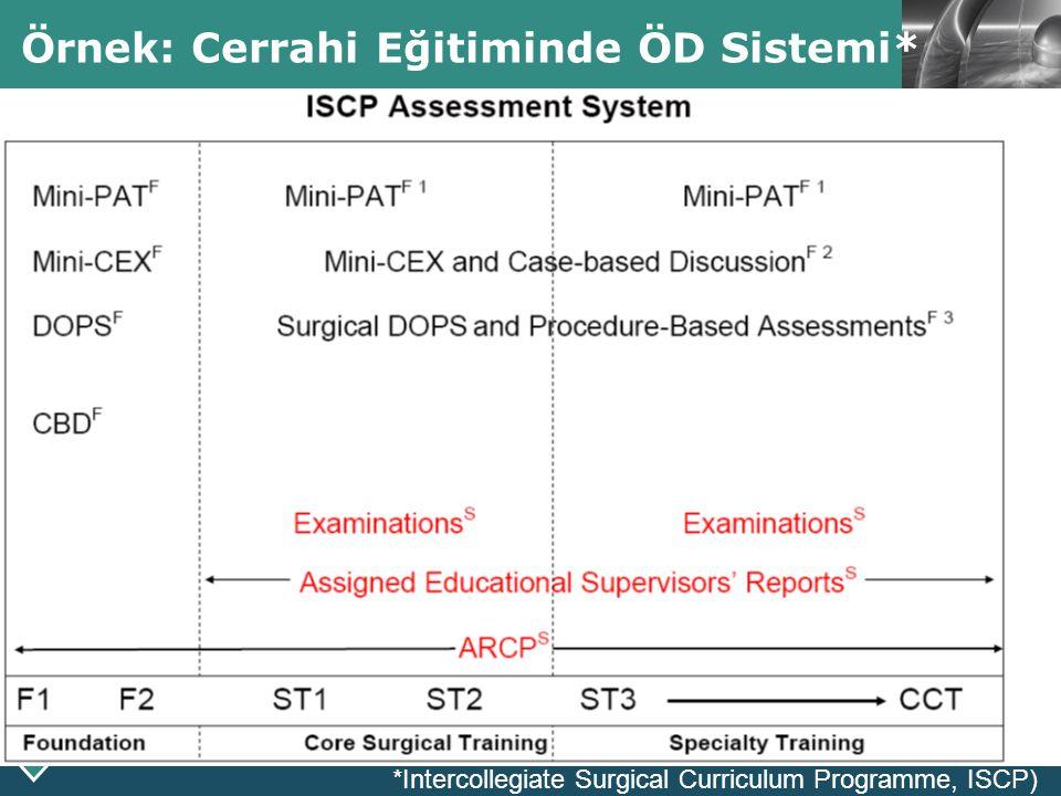 LOGO Örnek: Cerrahi Eğitiminde ÖD Sistemi* *Intercollegiate Surgical Curriculum Programme, ISCP)