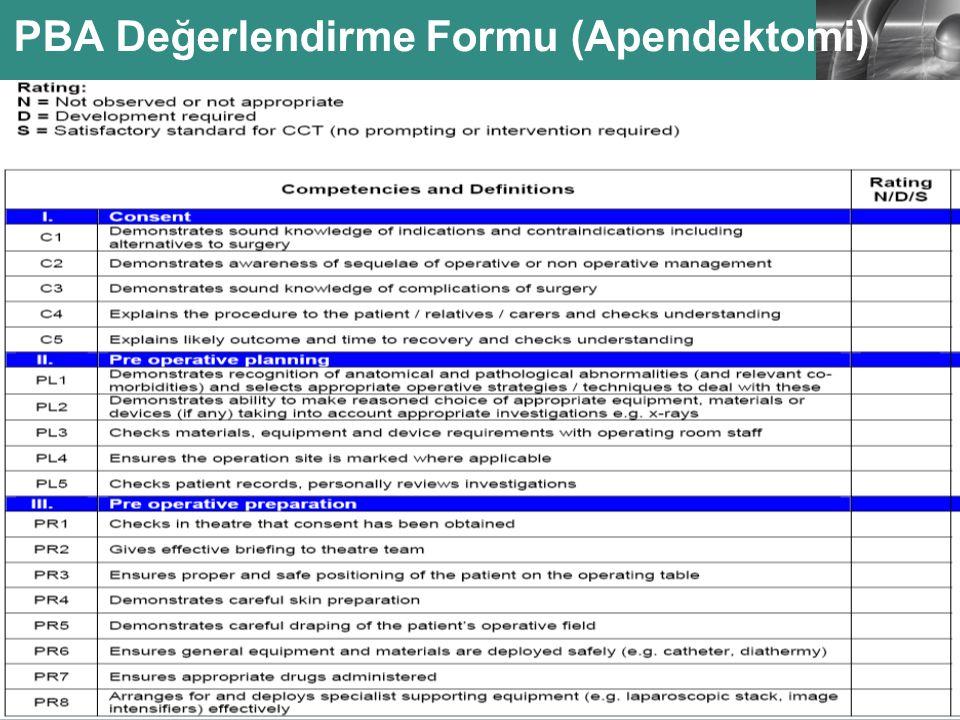 LOGO PBA Değerlendirme Formu (Apendektomi)