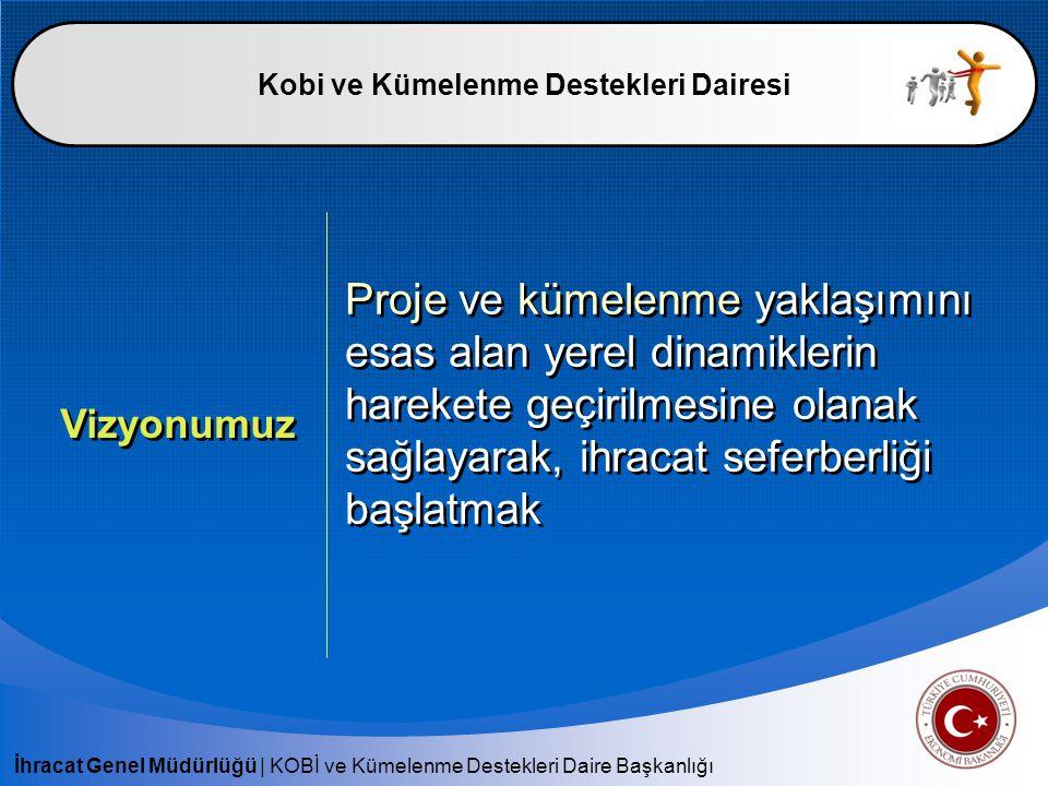 İhracat Genel Müdürlüğü | KOBİ ve Kümelenme Destekleri Daire Başkanlığı Uluslararası Rekabetçiliğin Geliştirilmesinin Desteklenmesi (UR-GE) İstihdam Amaç : - Projelerin kümelenme anlayışı temelinde planlanması - Proje kapsamında yürütülen programların organizasyonun ve koordinasyonunun sağlanması Destek Miktarı : -2 Uzman / En fazla 3 Yıl -İşbirliği Kuruluşu Emsal Personel Brüt Ücreti Amaç : - Projelerin kümelenme anlayışı temelinde planlanması - Proje kapsamında yürütülen programların organizasyonun ve koordinasyonunun sağlanması Destek Miktarı : -2 Uzman / En fazla 3 Yıl -İşbirliği Kuruluşu Emsal Personel Brüt Ücreti