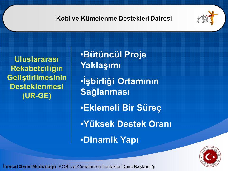 İhracat Genel Müdürlüğü | KOBİ ve Kümelenme Destekleri Daire Başkanlığı E-Ticaret Desteği Başvuru Mercii : T.C.