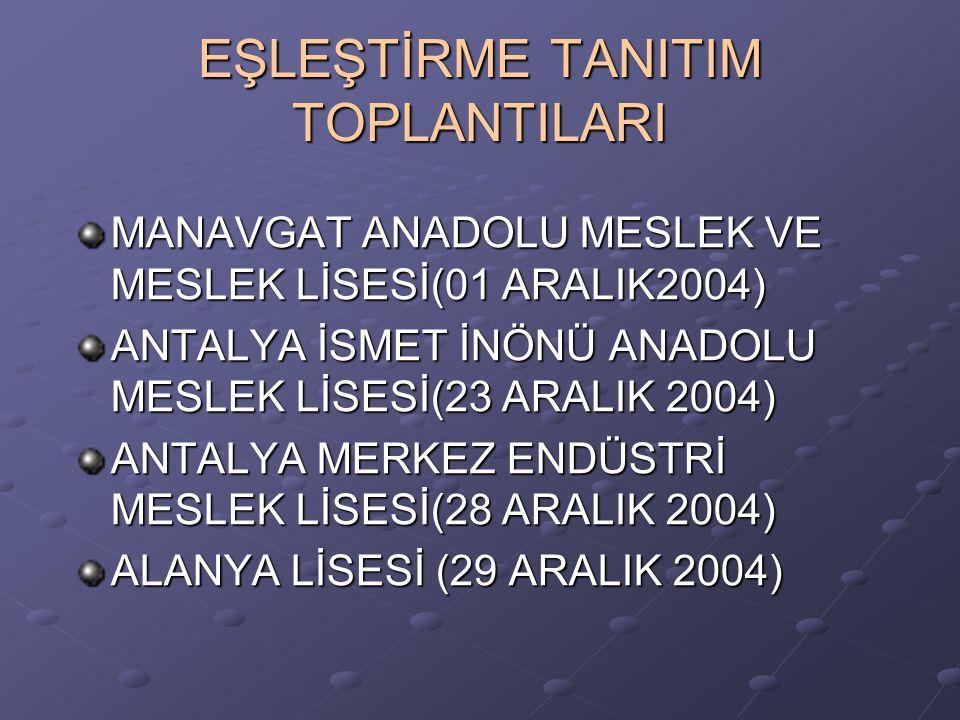 EŞLEŞTİRME TANITIM TOPLANTILARI MANAVGAT ANADOLU MESLEK VE MESLEK LİSESİ(01 ARALIK2004) ANTALYA İSMET İNÖNÜ ANADOLU MESLEK LİSESİ(23 ARALIK 2004) ANTA