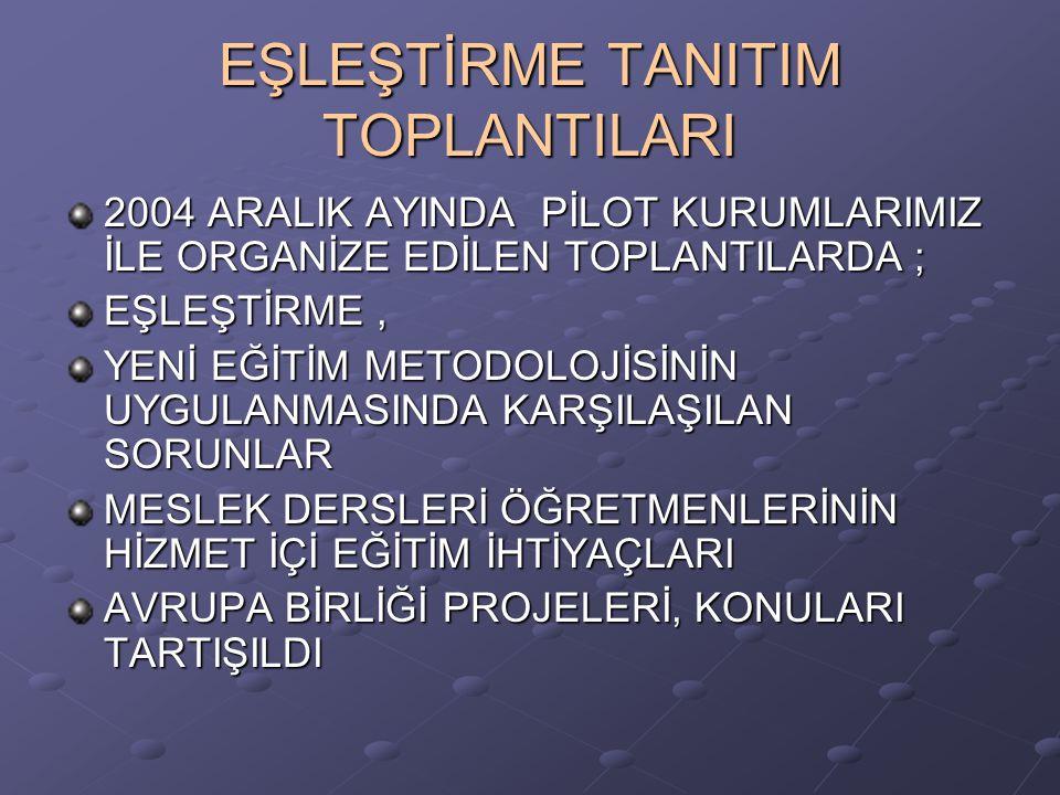 EŞLEŞTİRME TANITIM TOPLANTILARI 2004 ARALIK AYINDA PİLOT KURUMLARIMIZ İLE ORGANİZE EDİLEN TOPLANTILARDA ; EŞLEŞTİRME, YENİ EĞİTİM METODOLOJİSİNİN UYGU