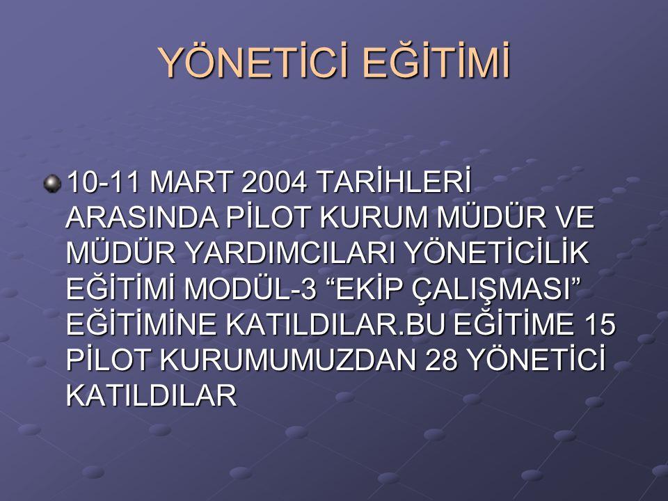 """YÖNETİCİ EĞİTİMİ 10-11 MART 2004 TARİHLERİ ARASINDA PİLOT KURUM MÜDÜR VE MÜDÜR YARDIMCILARI YÖNETİCİLİK EĞİTİMİ MODÜL-3 """"EKİP ÇALIŞMASI"""" EĞİTİMİNE KAT"""